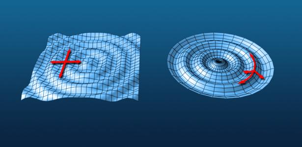 ripple_flow